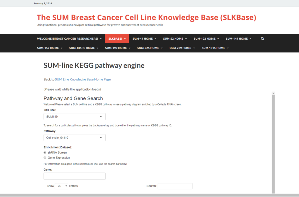KEGG Pathway Engine tutorial – The SUM Breast Cancer Cell Line